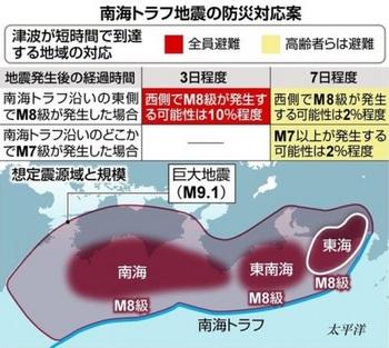 南海トラフ地震 予知前提を見直し.jpg
