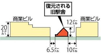 国立駅再開発のイメージ.jpg