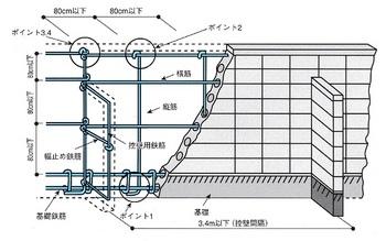 擁壁の構造.jpg